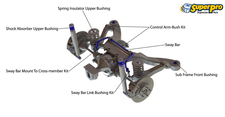 SuperPro Front End Alignment Kit KIT152K fits    Holden