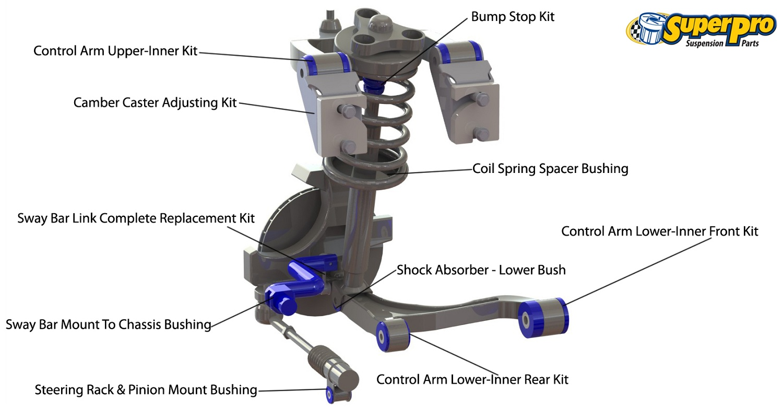 Superpro Camber Caster Adjustment Shim Kit Spf1600