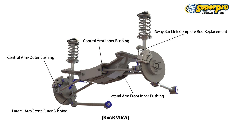 superpro control arm bush kit spf3454k fits opel x